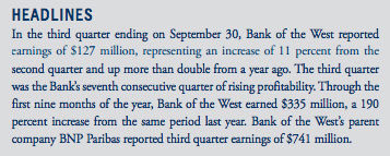 Bank of the West Headlines